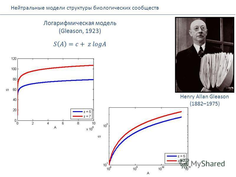 Нейтральные модели структуры биологических сообществ Логарифмическая модель (Gleason, 1923) Henry Allan Gleason (1882–1975)