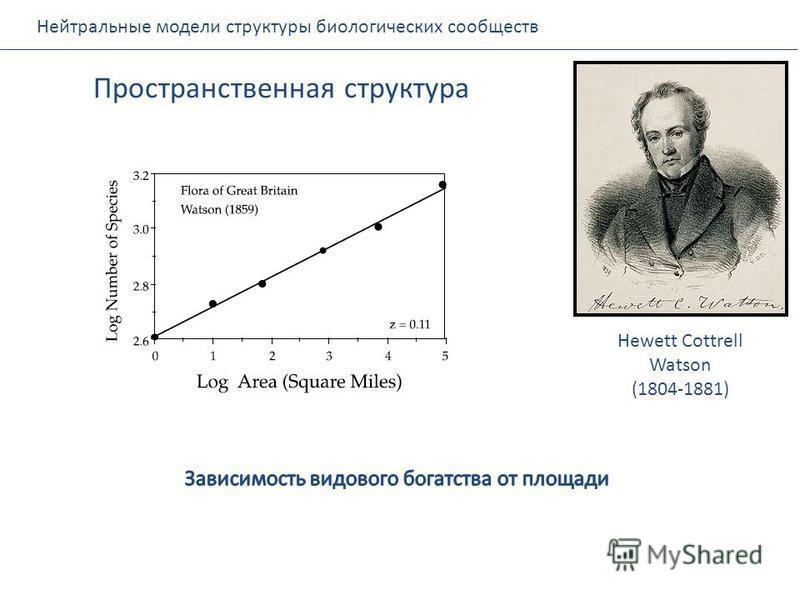 Нейтральные модели структуры биологических сообществ Пространственная структура Hewett Cottrell Watson (1804-1881)