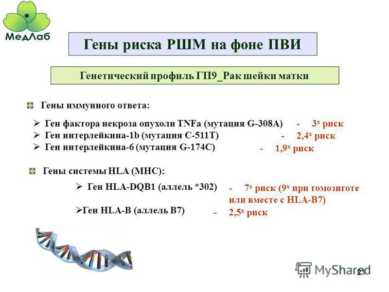 21 Гены риска РШМ на фоне ПВИ Ген фактора некроза опухоли TNFa (мутация G-308A) Ген интерлейкина-1b (мутация C-511T) Ген интерлейкина-6 (мутация G-174C) Гены системы HLA (MHC): Ген HLA-DQB1 (аллель *302) Ген HLA-B (аллель В7) Генетический профиль ГП9