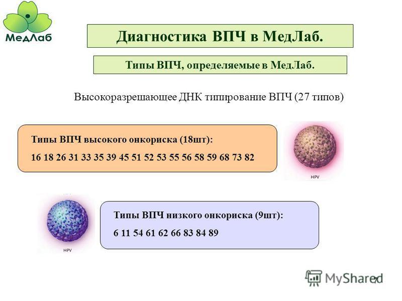 7 Диагностика ВПЧ в Мед Лаб. Типы ВПЧ, определяемые в Мед Лаб. Типы ВПЧ высокого онкориска (18 шт): 16 18 26 31 33 35 39 45 51 52 53 55 56 58 59 68 73 82 Типы ВПЧ низкого онкориска (9 шт): 6 11 54 61 62 66 83 84 89 Высокоразрешающее ДНК типирование В