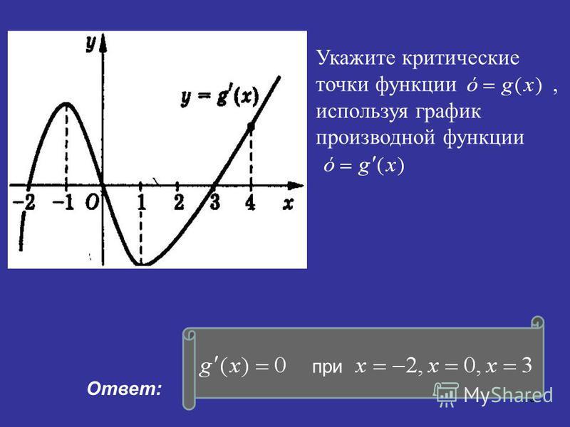 15 Укажите критические точки функции, используя график производной функции. Ответ: при
