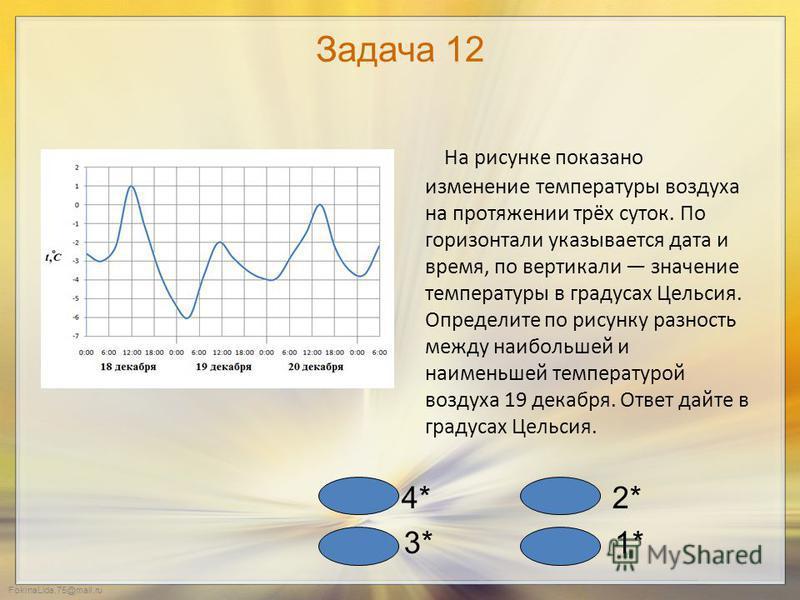 FokinaLida.75@mail.ru Задача 11 Мощность отопителя в автомобиле регулируется дополнительным сопротивлением, которое можно менять, поворачивая рукоятку в салоне машины. При этом меняется сила тока в электрической цепи электродвигателя – чем меньше соп