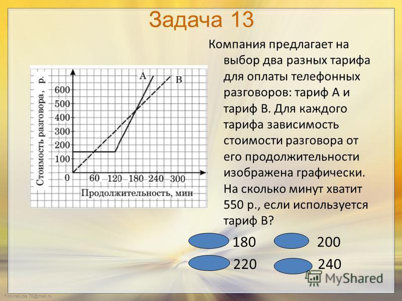 FokinaLida.75@mail.ru Задача 12 На рисунке показано изменение температуры воздуха на протяжении трёх суток. По горизонтали указывается дата и время, по вертикали значение температуры в градусах Цельсия. Определите по рисунку разность между наибольшей
