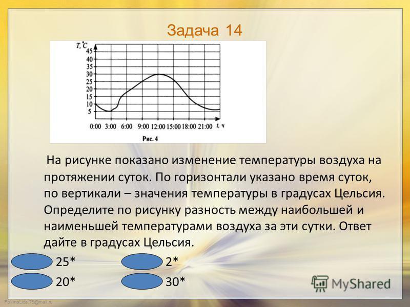 FokinaLida.75@mail.ru Задача 13 Компания предлагает на выбор два разных тарифа для оплаты телефонных разговоров: тариф А и тариф В. Для каждого тарифа зависимость стоимости разговора от его продолжительности изображена графически. На сколько минут хв