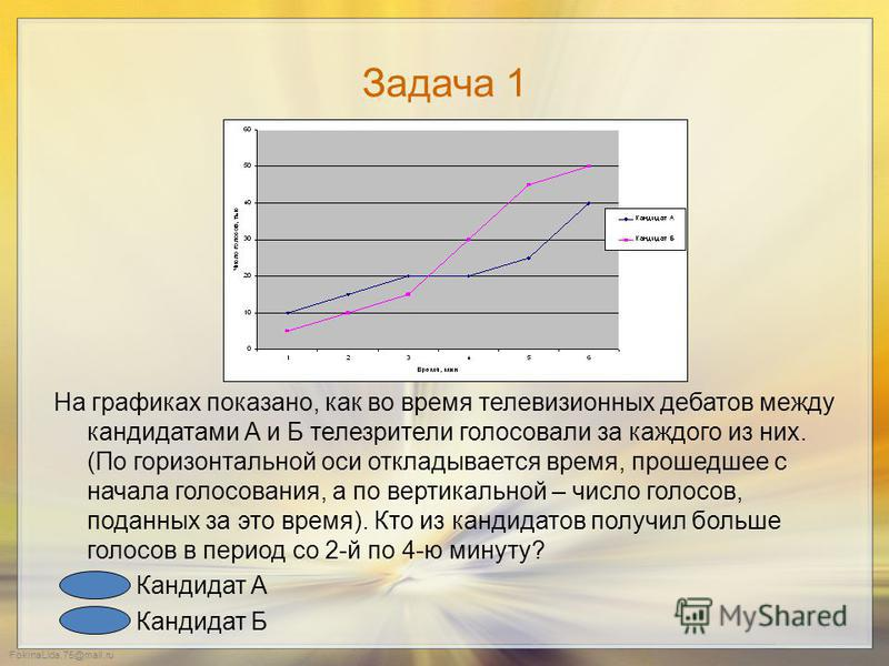 FokinaLida.75@mail.ru Инструкция по работе: Внимательно прочти вопрос и выбери из предложенных правильный, по твоему мнению, нажатием на кнопку. Если ты ответил не верно кнопка окрасится в красный цвет, если верно - в зеленый. Переход на следующий сл