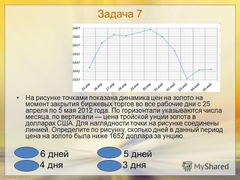 FokinaLida.75@mail.ru Задача 6 На рисунке жирными точками показано суточное количество осадков, выпадавших в Элисте с 7 по 18 декабря 2001 года. По горизонтали указываются числа месяца, по вертикали количество осадков, выпавших в соответствующий день