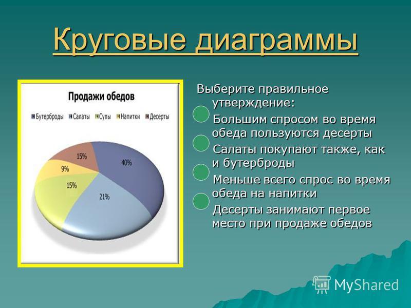 Урок «Круговые диаграммы» http://interneturok.ru/ru/school/mat ematika/5-klass/instrumenty-dlja- vychislenij-i-izmerenij/krugovye- diagrammy http://interneturok.ru/ru/school/mat ematika/5-klass/instrumenty-dlja- vychislenij-i-izmerenij/krugovye- diag