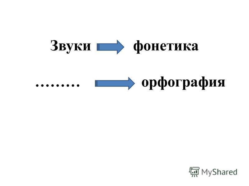 Звуки фонетика ……… орфография
