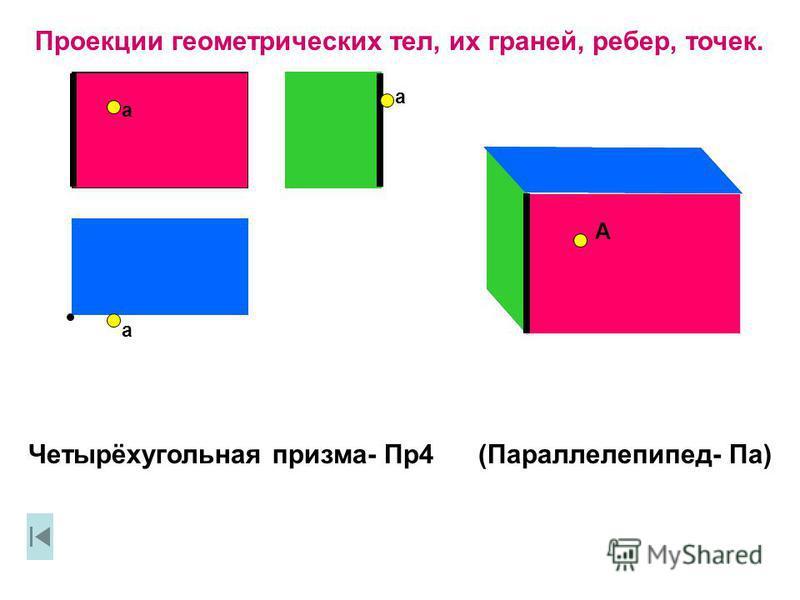 Четырёхугольная призма- Пр 4 (Параллелепипед- Па) Проекции геометрических тел, их граней, ребер, точек. А а а а