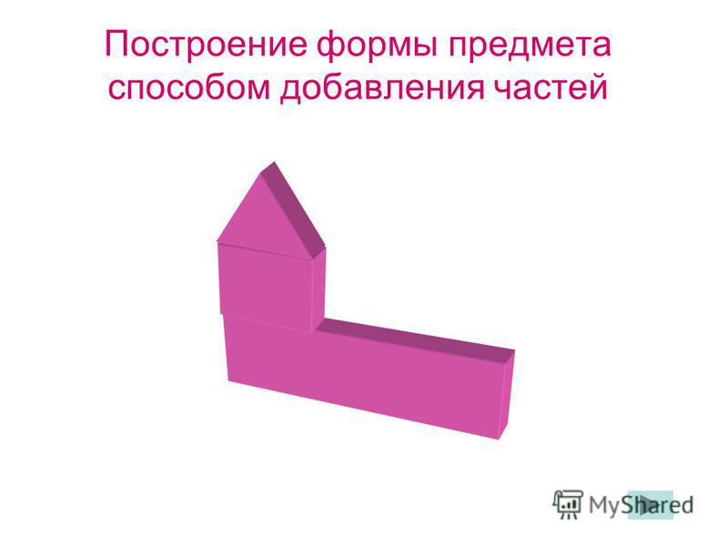Построение формы предмета способом добавления частей