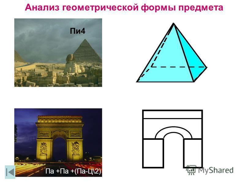 Анализ геометрической формы предмета Пи 4 Па +Па +(Па-Ц\2)