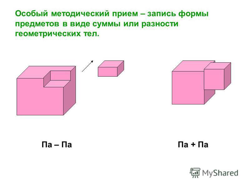 Особый методический прием – запись формы предметов в виде суммы или разности геометрических тел. Па – Па Па + Па