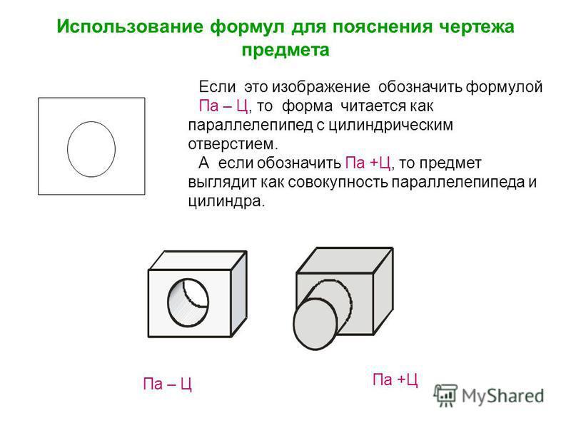 Если это изображение обозначить формулой Па – Ц, то форма читается как параллелепипед с цилиндрическим отверстием. А если обозначить Па +Ц, то предмет выглядит как совокупность параллелепипеда и цилиндра. Па – Ц Па +Ц Использование формул для пояснен