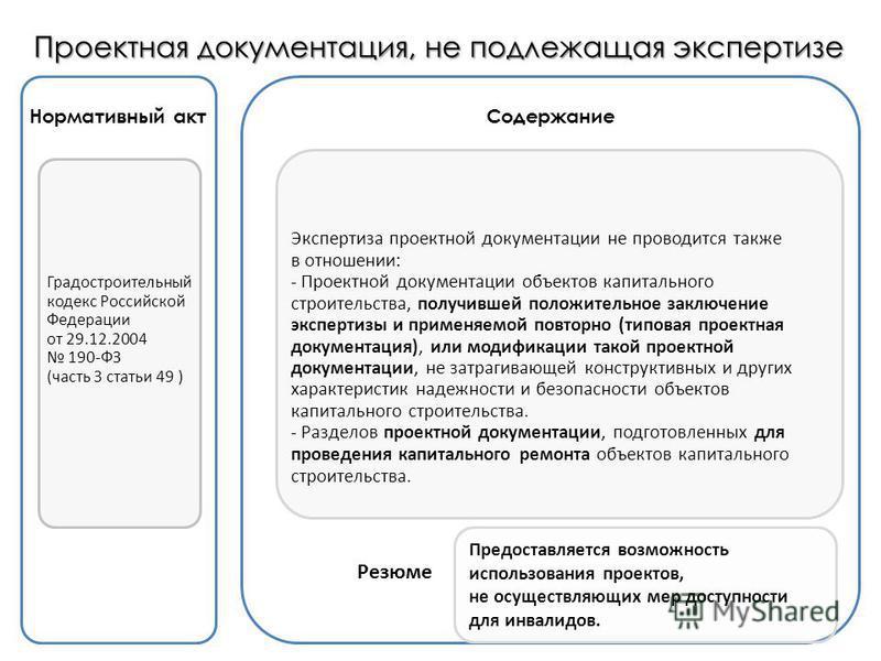 Проектная документация, не подлежащая экспертизе Нормативный акт Градостроительный кодекс Российской Федерации от 29.12.2004 190-ФЗ (часть 3 статьи 49 ) Содержание Экспертиза проектной документации не проводится также в отношении: - Проектной докумен