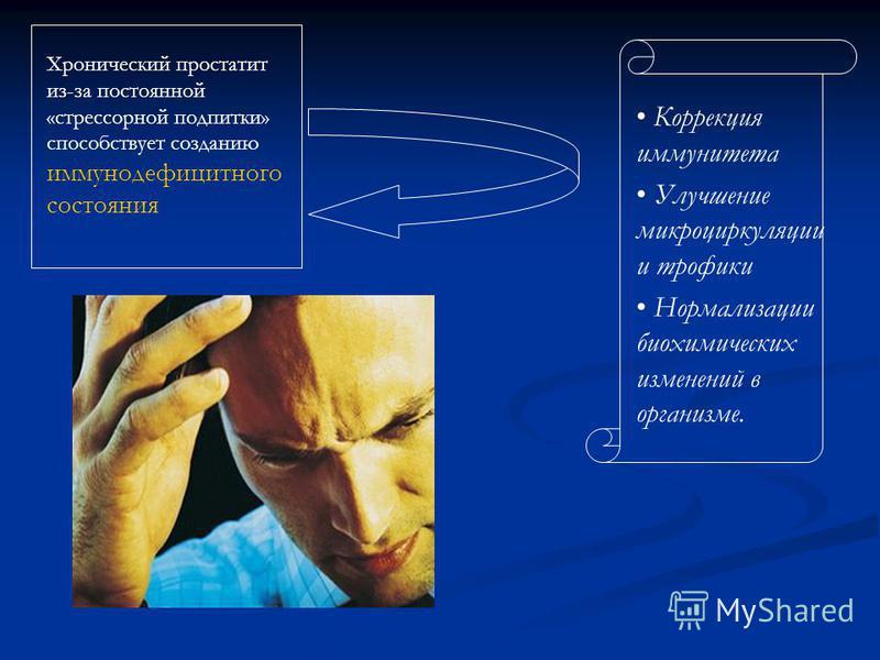 Хронический простатит из-за постоянной «стрессорной подпитки» способствует созданию иммунодефицитного состояния Коррекция иммунитета Улучшение микроциркуляции и трофики Нормализации биохимических изменений в организме.