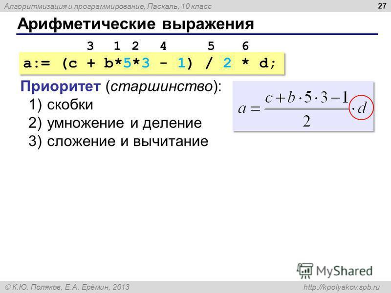 Алгоритмизация и программирование, Паскаль, 10 класс К.Ю. Поляков, Е.А. Ерёмин, 2013 http://kpolyakov.spb.ru Арифметические выражения 27 a:= (c + b*5*3 - 1) / 2 * d; Приоритет (старшинство): 1)скобки 2)умножение и деление 3)сложение и вычитание 21345