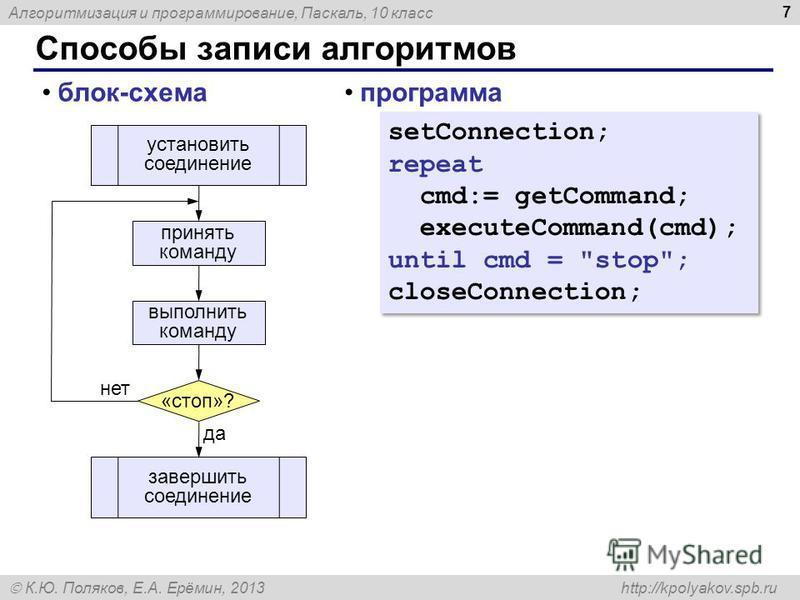 Алгоритмизация и программирование, Паскаль, 10 класс К.Ю. Поляков, Е.А. Ерёмин, 2013 http://kpolyakov.spb.ru Способы записи алгоритмов 7 блок-схема setConnection; repeat cmd:= getCommand; executeCommand(cmd); until cmd =