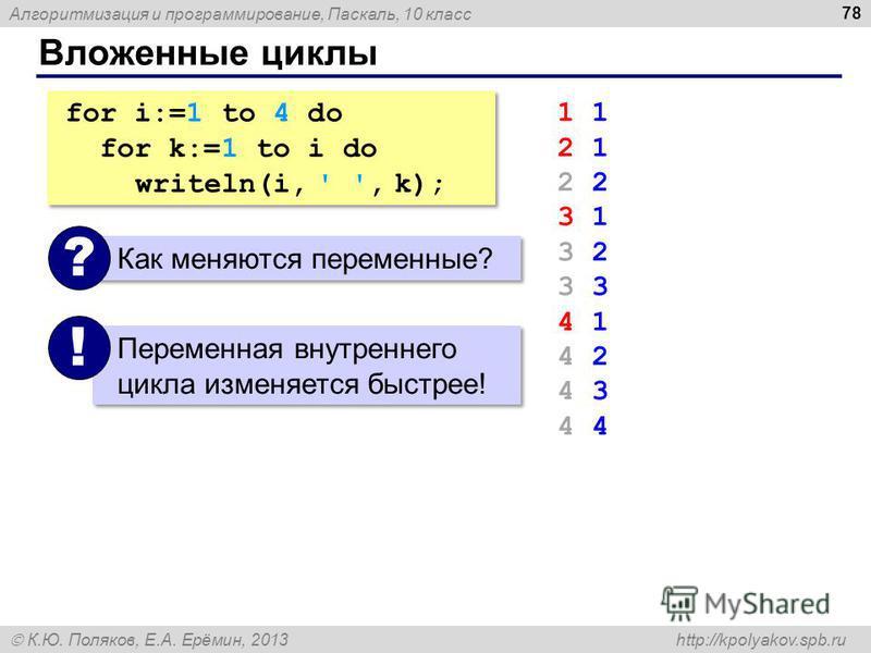 Алгоритмизация и программирование, Паскаль, 10 класс К.Ю. Поляков, Е.А. Ерёмин, 2013 http://kpolyakov.spb.ru Вложенные циклы 78 for i:=1 to 4 do for k:=1 to i do writeln(i, ' ', k); for i:=1 to 4 do for k:=1 to i do writeln(i, ' ', k); Как меняются п