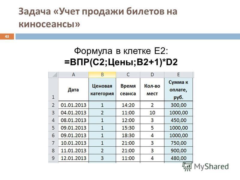 Задача « Учет продажи билетов на киносеансы » 43 Формула в клетке E2: =ВПР(C2;Цены;B2+1)*D2