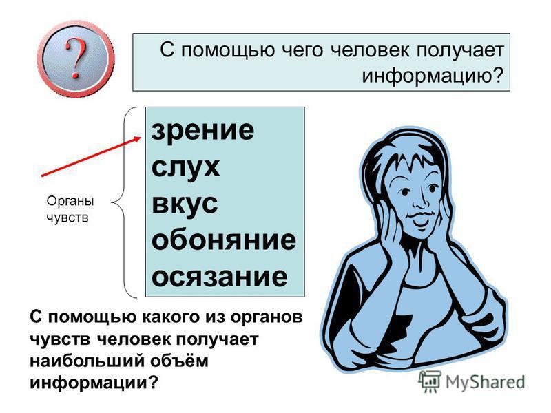 С помощью чего человек получает информацию? зрение слух вкус обоняние осязание С помощью какого из органов чувств человек получает наибольший объём информации? Органы чувств