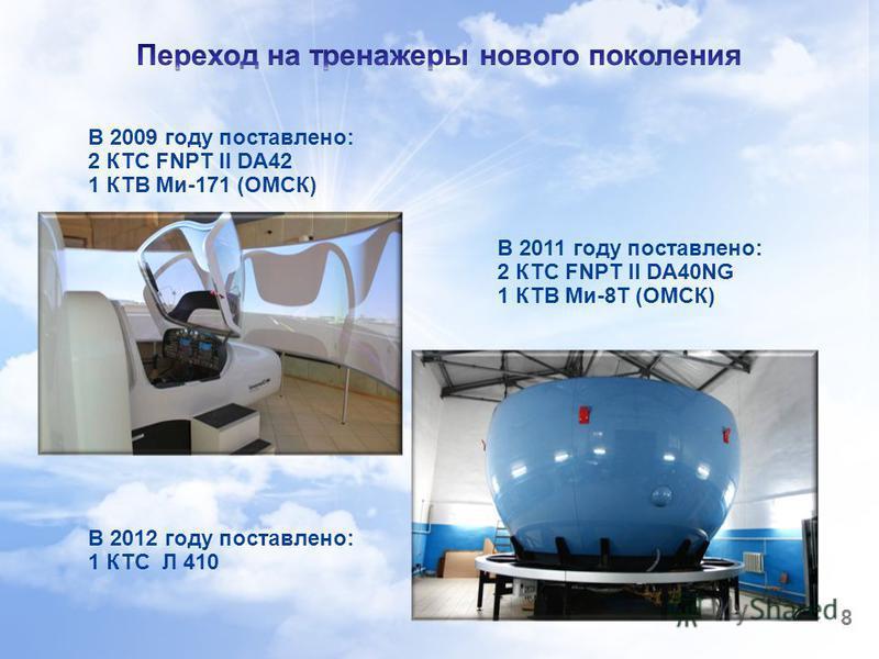 8 В 2009 году поставлено: 2 КТС FNPT II DA42 1 КТВ Ми-171 (ОМСК) В 2011 году поставлено: 2 КТС FNPT II DA40NG 1 КТВ Ми-8Т (ОМСК) В 2012 году поставлено: 1 КТС Л 410 8