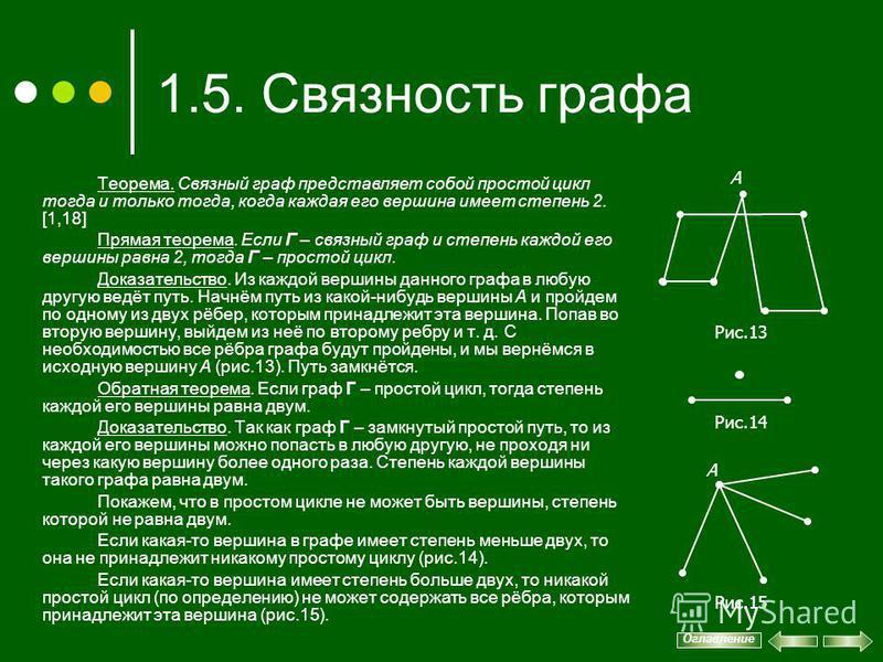 1.5. Связность графа Теорема. Связный граф представляет собой простой цикл тогда и только тогда, когда каждая его вершина имеет степень 2. [1,18] Прямая теорема. Если Г – связный граф и степень каждой его вершины равна 2, тогда Г – простой цикл. Дока