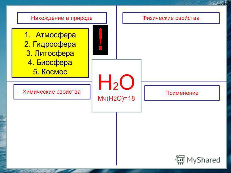 Н 2 О Мч(Н 2 О)=18 Физические свойства Нахождение в природе Химические свойства Применение 1. Атмосфера 2. Гидросфера 3. Литосфера 4. Биосфера 5. Космос