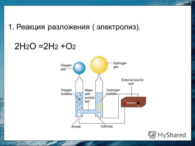 1. Реакция разложения ( электролиз). 2Н 2 О =2Н 2 +О 2