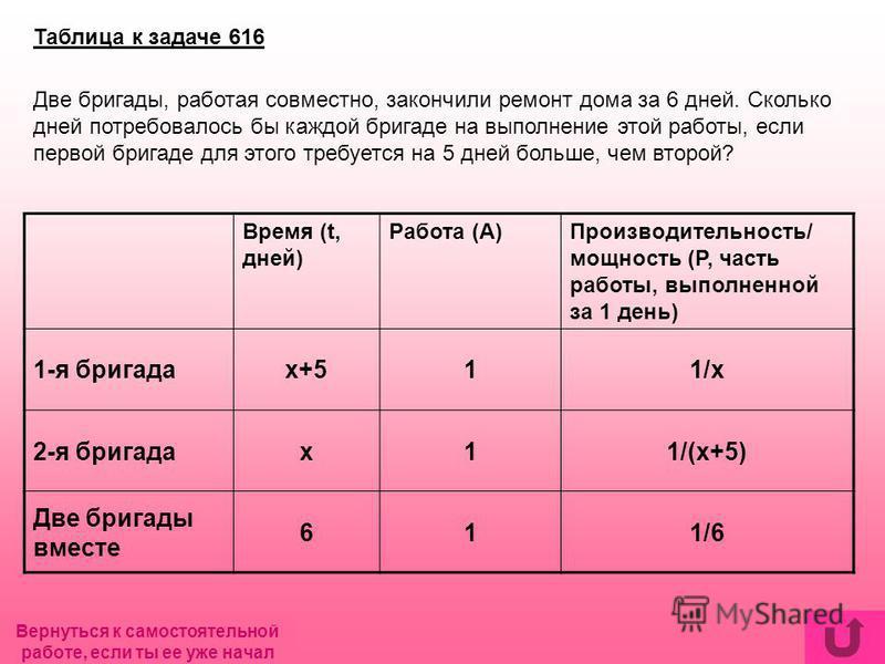 Задача 616 Таблица Уравнение Решение уравнения Ответ