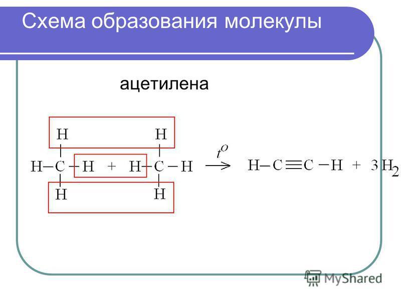 Схема образования молекулы ацетилена