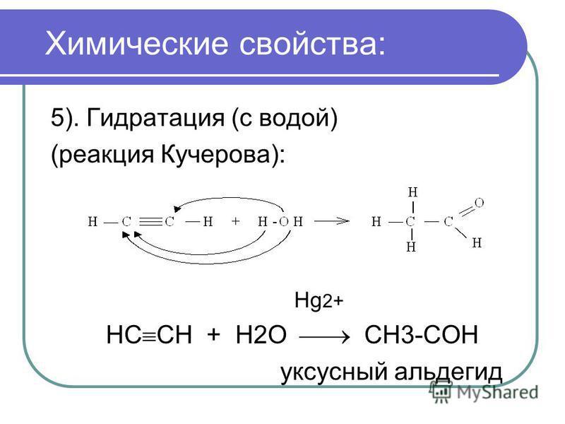 Химические свойства: 5). Гидратация (с водой) (реакция Кучерова): Hg 2+ НС СН + Н2О СН3-СОН уксусный альдегид