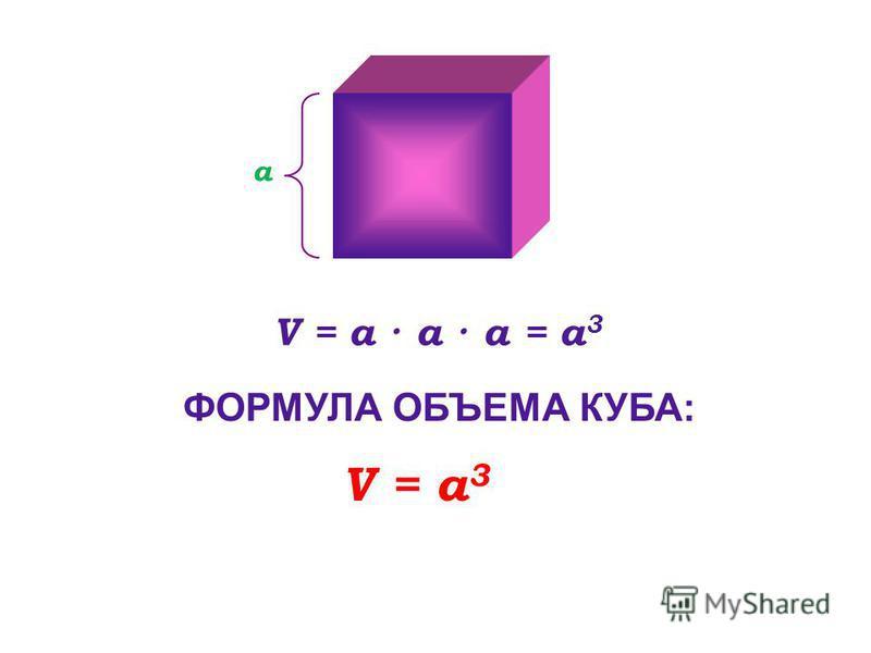 а V = а · a · a = a 3 ФОРМУЛА ОБЪЕМА КУБА: V = a 3