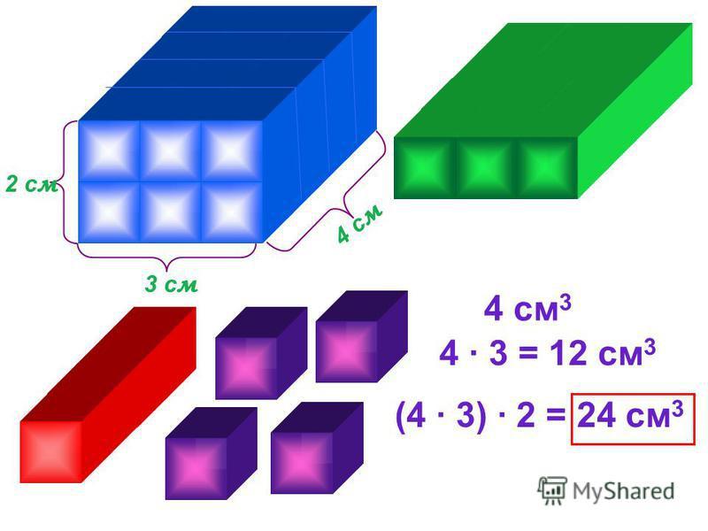 2 с м 3 с м 4 с м 4 см 3 4 · 3 = 12 см 3 (4 · 3) · 2 = 24 см 3