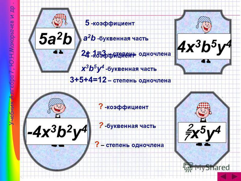 Учебник Алгебра 7, Ю.Н.Макарычев и др. 5a 2 b 4 х 3 b 5 y 4 -4x 3 b 2 y 4 х 5 у 4 5 -коэффициент a 2 b -буквенная часть 2+ 1=3 – степень одночлена 4 -коэффициент х 3 b 5 y 4 -буквенная часть 3+5+4=12 – степень одночлена ? -буквенная часть ? -коэффици