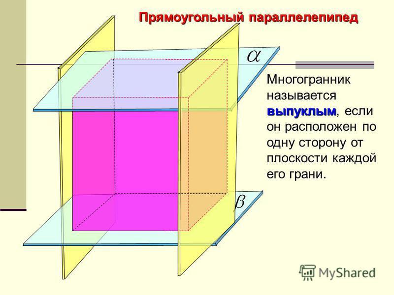 Проведите аналогию Какой многогранник называется выпуклым? невыпуклым?