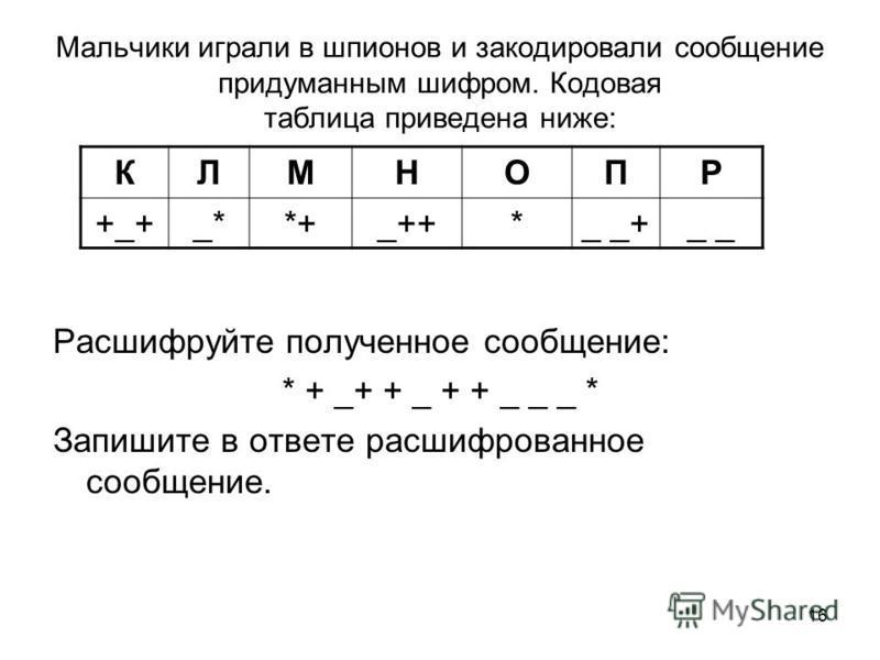 16 Мальчики играли в шпионов и закодировали сообщение придуманным шифром. Кодовая таблица приведена ниже: Расшифруйте полученное сообщение: * + _+ + _ + + _ _ _ * Запишите в ответе расшифрованное сообщение. КЛМНОПР +_+_**+_++*_ _+_