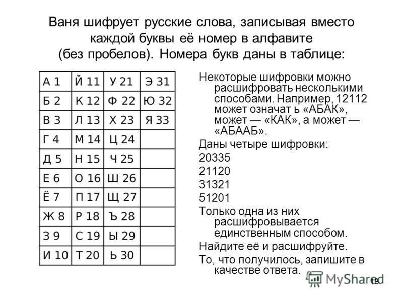 18 Ваня шифрует русские слова, записывая вместо каждой буквы её номер в алфавите (без пробелов). Номера букв даны в таблице: Некоторые шифровки можно расшифровать несколькими способами. Например, 12112 может означать «АБАК», может «КАК», а может «АБА