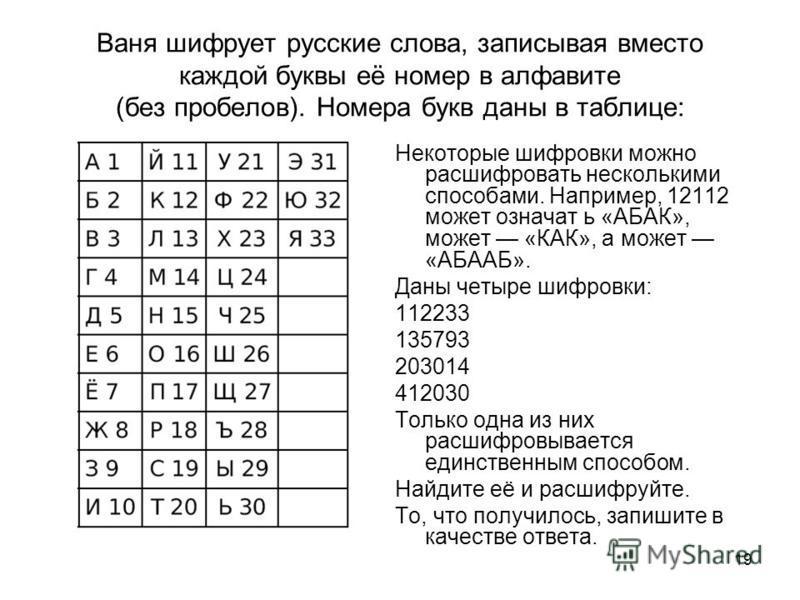 19 Ваня шифрует русские слова, записывая вместо каждой буквы её номер в алфавите (без пробелов). Номера букв даны в таблице: Некоторые шифровки можно расшифровать несколькими способами. Например, 12112 может означать «АБАК», может «КАК», а может «АБА