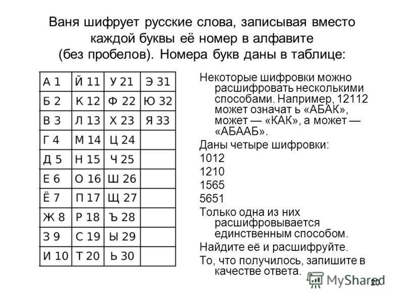 20 Ваня шифрует русские слова, записывая вместо каждой буквы её номер в алфавите (без пробелов). Номера букв даны в таблице: Некоторые шифровки можно расшифровать несколькими способами. Например, 12112 может означать «АБАК», может «КАК», а может «АБА