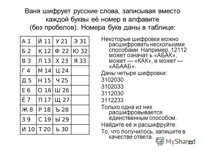22 Ваня шифрует русские слова, записывая вместо каждой буквы её номер в алфавите (без пробелов). Номера букв даны в таблице: Некоторые шифровки можно расшифровать несколькими способами. Например, 12112 может означать «АБАК», может «КАК», а может «АБА
