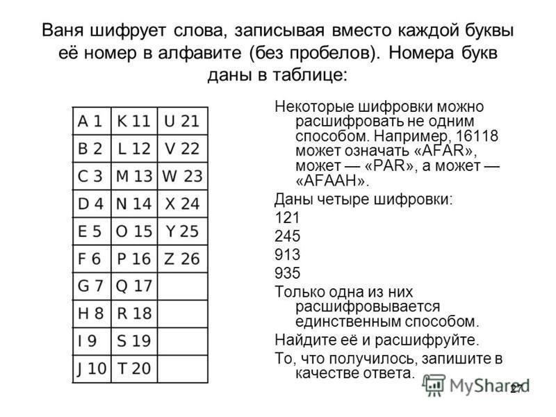 27 Ваня шифрует слова, записывая вместо каждой буквы её номер в алфавите (без пробелов). Номера букв даны в таблице: Некоторые шифровки можно расшифровать не одним способом. Например, 16118 может означать «AFAR», может «РАR», а может «AFAAH». Даны че