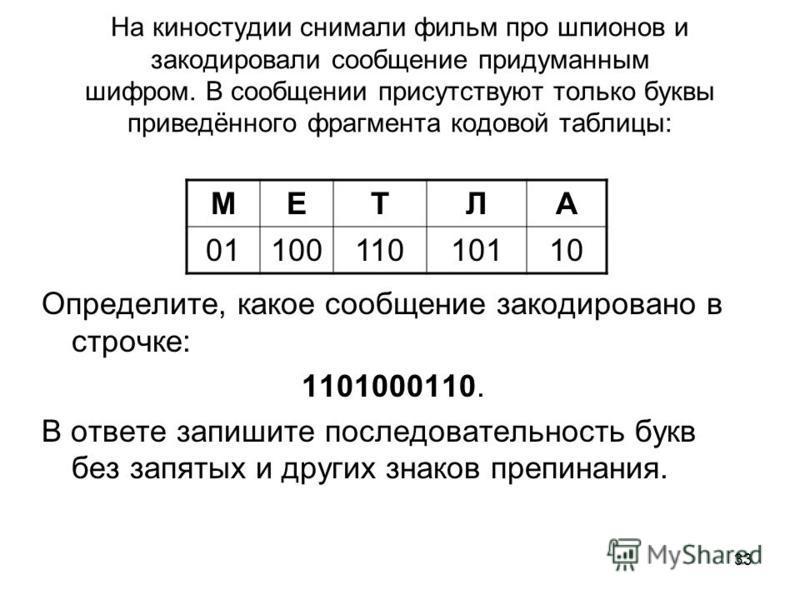 33 На киностудии снимали фильм про шпионов и закодировали сообщение придуманным шифром. В сообщении присутствуют только буквы приведённого фрагмента кодовой таблицы: Определите, какое сообщение закодировано в строчке: 1101000110. В ответе запишите по
