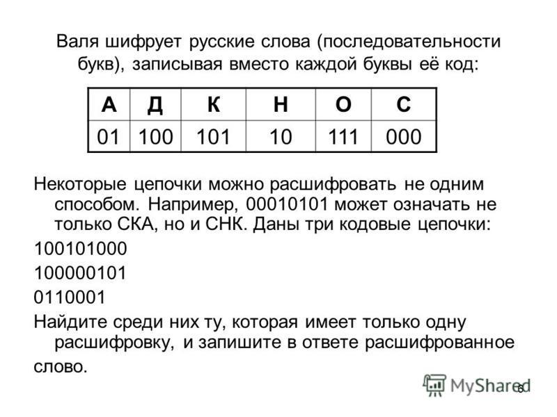 6 Валя шифрует русские слова (последовательности букв), записывая вместо каждой буквы её код: Некоторые цепочки можно расшифровать не одним способом. Например, 00010101 может означать не только СКА, но и СНК. Даны три кодовые цепочки: 100101000 10000