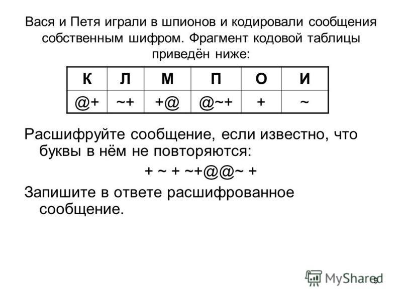 9 Вася и Петя играли в шпионов и кодировали сообщения собственным шифром. Фрагмент кодовой таблицы приведён ниже: Расшифруйте сообщение, если известно, что буквы в нём не повторяются: + ~ + ~+@@~ + Запишите в ответе расшифрованное сообщение. КЛМПОИ @