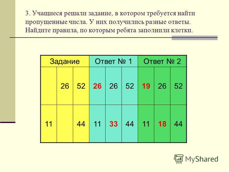 3. Учащиеся решали задание, в котором требуется найти пропущенные числа. У них получились разные ответы. Найдите правила, по которым ребята заполнили клетки. Задание Ответ 1Ответ 2 265226 52192652 1144113344111844