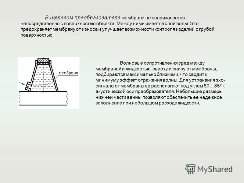 В щелевом преобразователе мембрана не соприкасается непосредственно с поверхностью объекта. Между ними имеется слой воды. Это предохраняет мембрану от износа и улучшает возможности контроля изделий с грубой поверхностью. Волновые сопротивления сред м