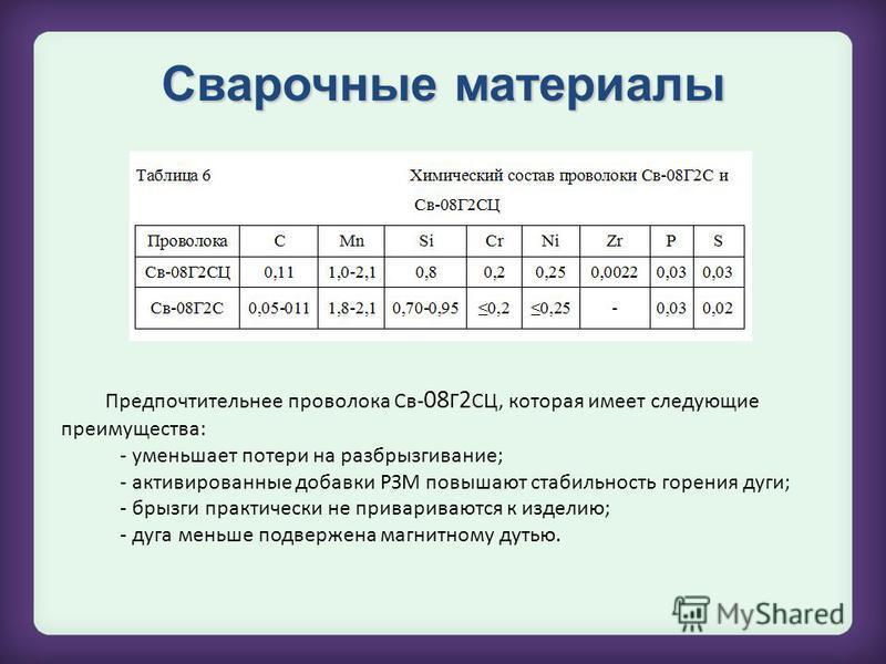 Сварочные материалы Предпочтительнее проволока Св- 08 Г 2 СЦ, которая имеет следующие преимущества: - уменьшает потери на разбрызгивание; - активированные добавки РЗМ повышают стабильность горения дуги; - брызги практически не привариваются к изделию