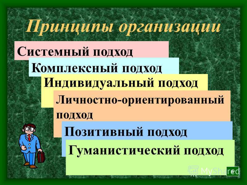 Принципы организации Системный подход Комплексный подход Индивидуальный подход Личностно-ориентированный подход Позитивный подход Гуманистический подход 6