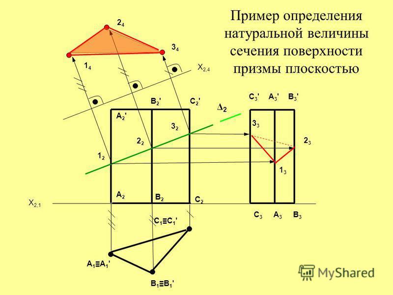 X 2,1 А1А1'А1А1' В1В1'В1В1' С1С1'С1С1' С2С2 В2'В2' В2В2 А2А2 А2'А2' С2'С2' В3'В3'С3'С3'А3'А3' А3А3 В3В3 С3С3 1212 2 3232 3 2323 1313 X 2,4 3434 2424 1414 Пример определения натуральной величины сечения поверхности призмы плоскостью Δ2Δ2