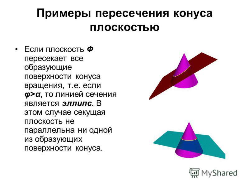 Примеры пересечения конуса плоскостью Если плоскость Ф пересекает все образующие поверхности конуса вращения, т.е. если φ>α, то линией сечения является эллипс. В этом случае секущая плоскость не параллельна ни одной из образующих поверхности конуса.